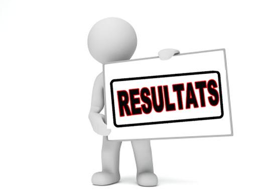 Résultat d'admission Moniteur- Éducateur 2021